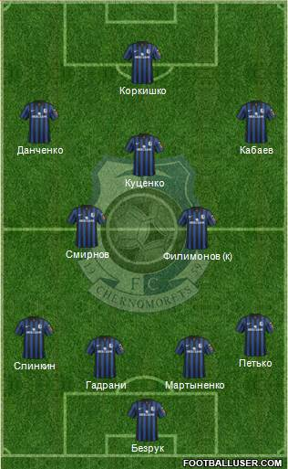 Chornomorets Odesa 4-2-3-1 football formation