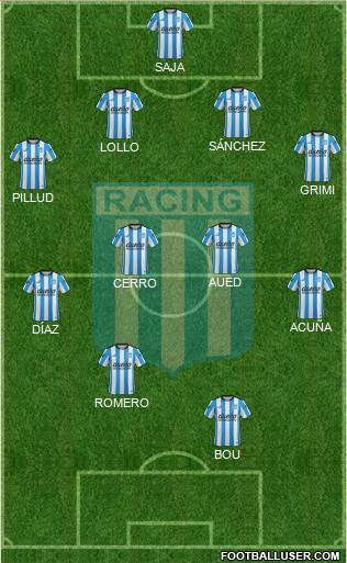 Racing Club 4-4-1-1 football formation