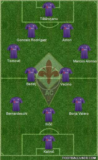 Fiorentina 4-4-1-1 football formation