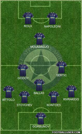 APS Atromitos Athens 1923 4-3-3 football formation