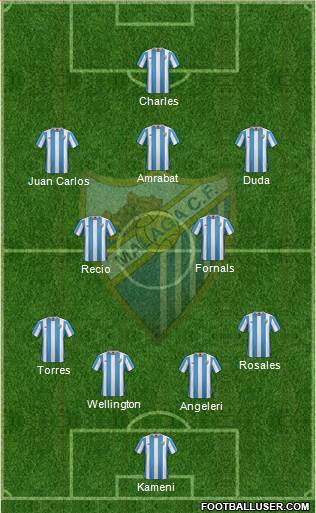 Málaga C.F., S.A.D. 3-5-1-1 football formation