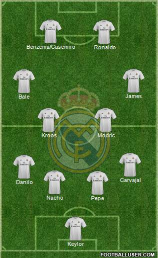 Real Madrid C.F. 3-5-1-1 football formation