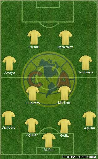 Club América Coapa 4-4-2 football formation