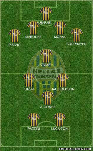 Hellas Verona 3-5-1-1 football formation