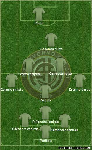 Livorno 3-5-1-1 football formation