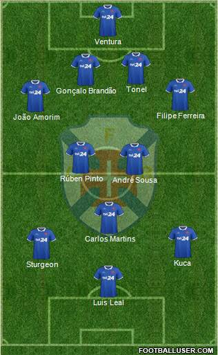 C.F. Os Belenenses - SAD 4-2-1-3 football formation