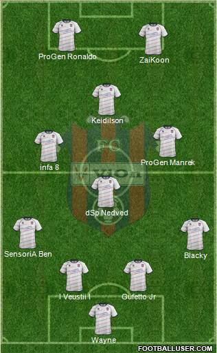 FC ViOn Zlate Moravce 4-4-2 football formation