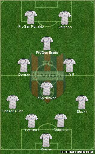 FC ViOn Zlate Moravce 3-4-2-1 football formation