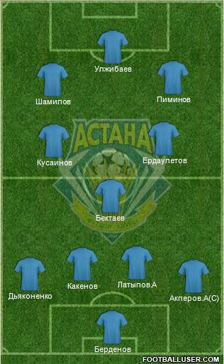 FC Astana 4-1-2-3 football formation