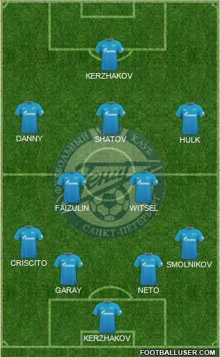 Zenit St. Petersburg 4-2-3-1 football formation