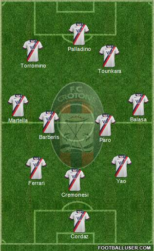 Crotone 3-4-3 football formation