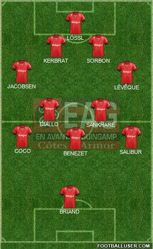 En Avant de Guingamp 4-1-2-3 football formation