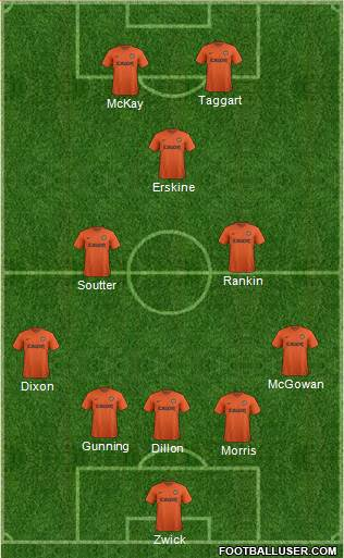 Dundee United 3-5-2 football formation