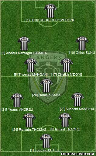 Angers SCO 4-1-4-1 football formation