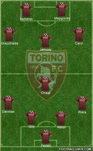 Torino 4-4-2 football formation