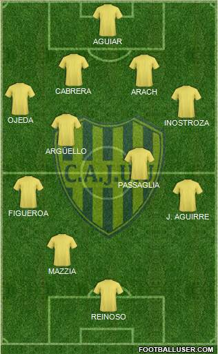 Juventud Unida Universitario 4-4-2 football formation