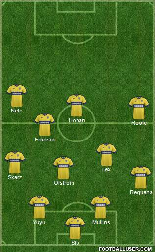 Oxford United 4-3-3 football formation