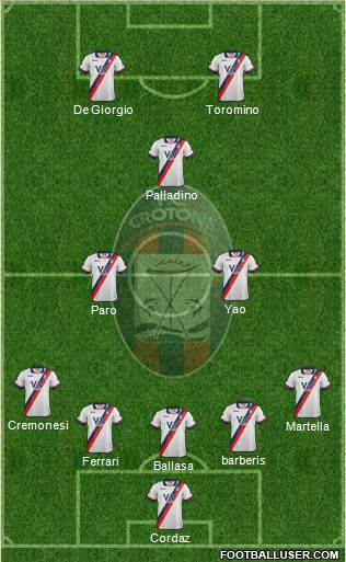 Crotone 5-3-2 football formation
