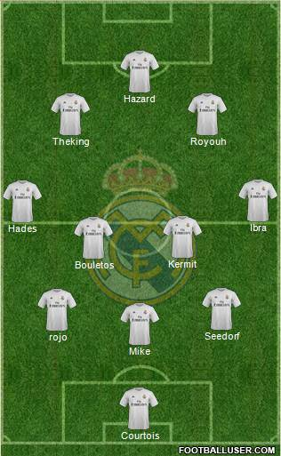 Real Madrid C.F. 3-4-2-1 football formation