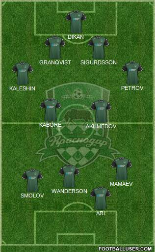 FC Krasnodar 4-2-2-2 football formation