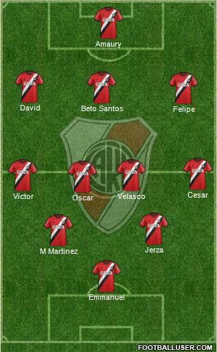 River Plate 3-4-2-1 football formation
