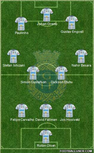 Gefle IF 3-4-2-1 football formation