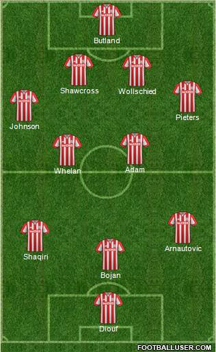 Stoke City 4-2-1-3 football formation