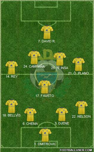 A.D. Alcorcón 4-1-4-1 football formation