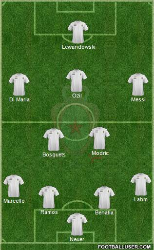 Forces Armées Royales 4-2-3-1 football formation