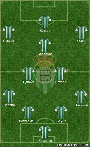 Real Betis B., S.A.D. 4-3-2-1 football formation
