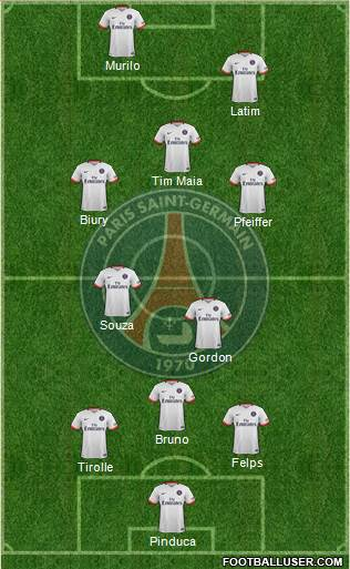 Paris Saint-Germain 3-4-1-2 football formation
