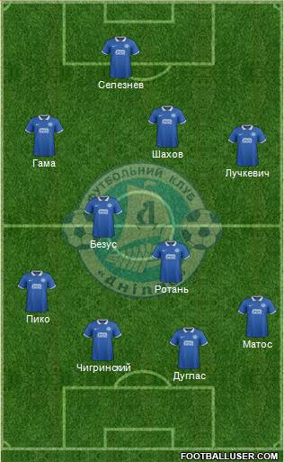 Dnipro Dnipropetrovsk 4-1-4-1 football formation