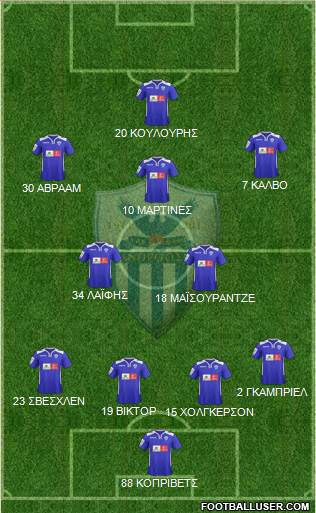 AE Anorthosis Famagusta 4-1-4-1 football formation