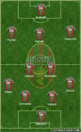 Ternana 4-2-3-1 football formation