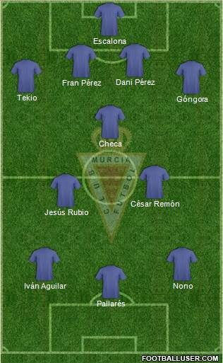 Real Murcia C.F., S.A.D. 4-3-3 football formation