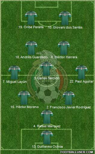 Mexico 4-1-4-1 football formation