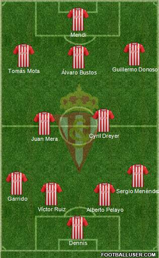 Real Sporting S.A.D. B 4-2-3-1 football formation