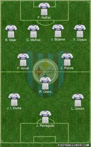 CD Huachipato 4-3-2-1 football formation