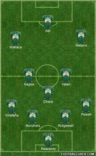 Portland Timbers 4-3-3 football formation