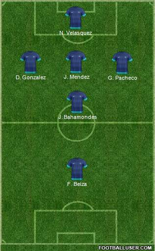 India 5-4-1 football formation