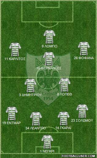 Doxa THOI Katokopias 3-5-1-1 football formation