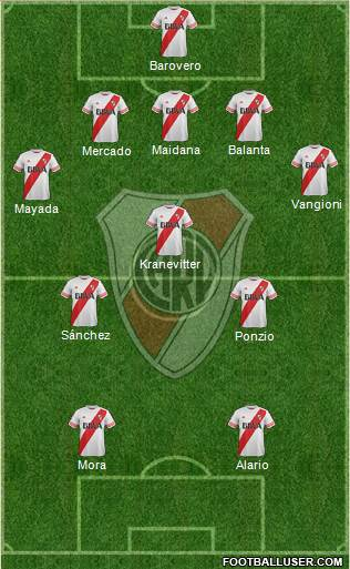 River Plate 5-3-2 football formation