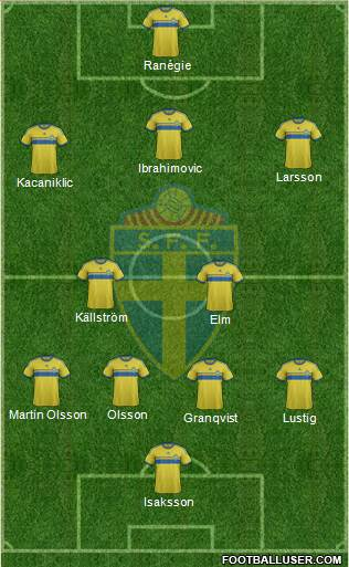Sweden 4-4-1-1 football formation