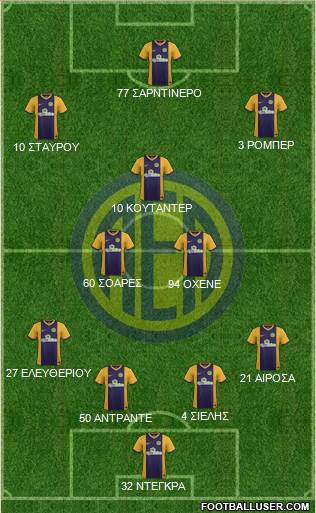 AE Limassol 4-2-3-1 football formation