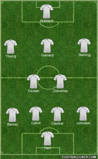England 4-2-3-1 football formation