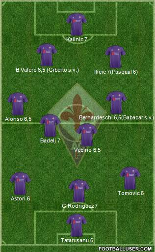 Fiorentina 3-4-3 football formation