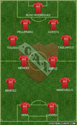 Independiente 4-4-2 football formation