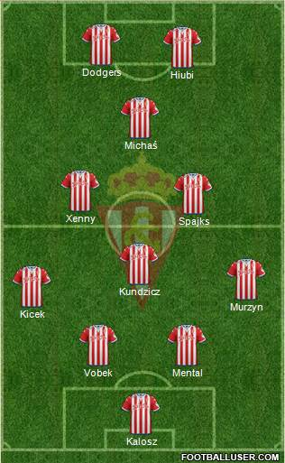 Real Sporting S.A.D. 4-3-1-2 football formation
