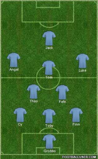 Accrington Stanley 3-5-2 football formation