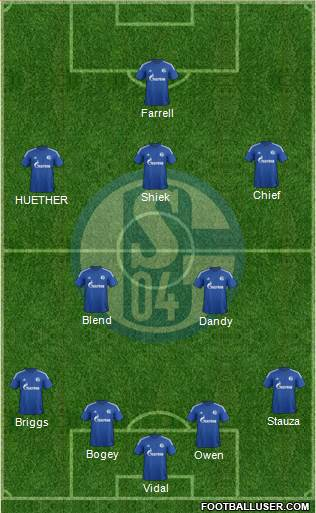 FC Schalke 04 4-1-3-2 football formation